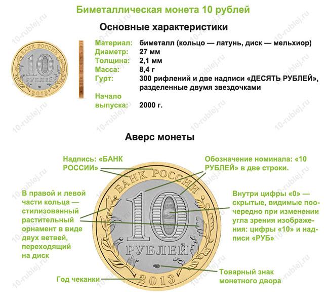 биметаллическая монета 10 рублей