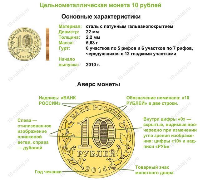 монета 10 рублей из стали с латунным покрытием