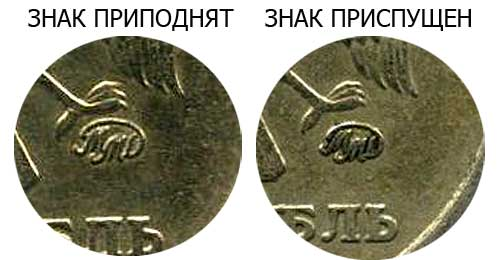 рубль ММД с приспущенным знаком