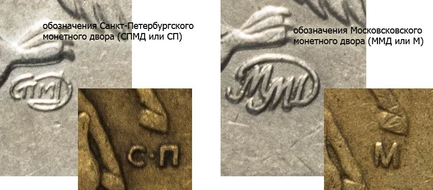 буквы СПМД, СП, ММД и М на монетах