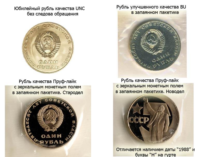 различное качество чеканки советских юбилейных рублей